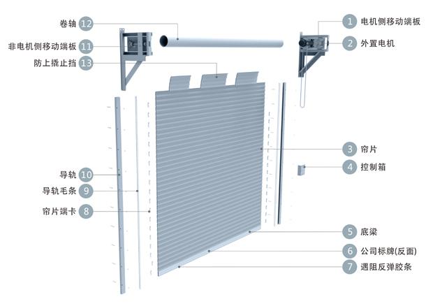 车库卷帘门结构图