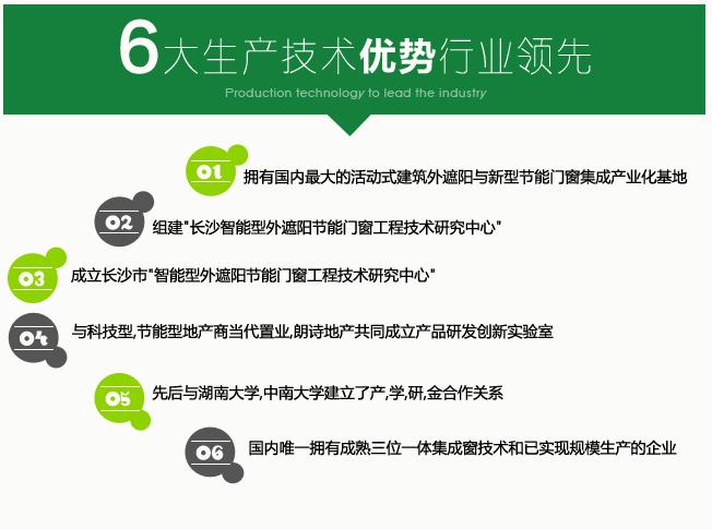 湘联生产线6大优势
